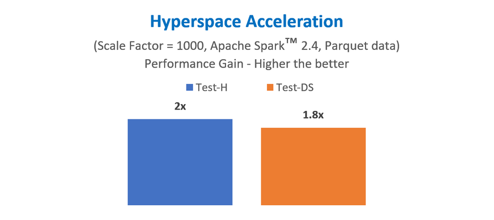 hyperspace-blog-overall.png