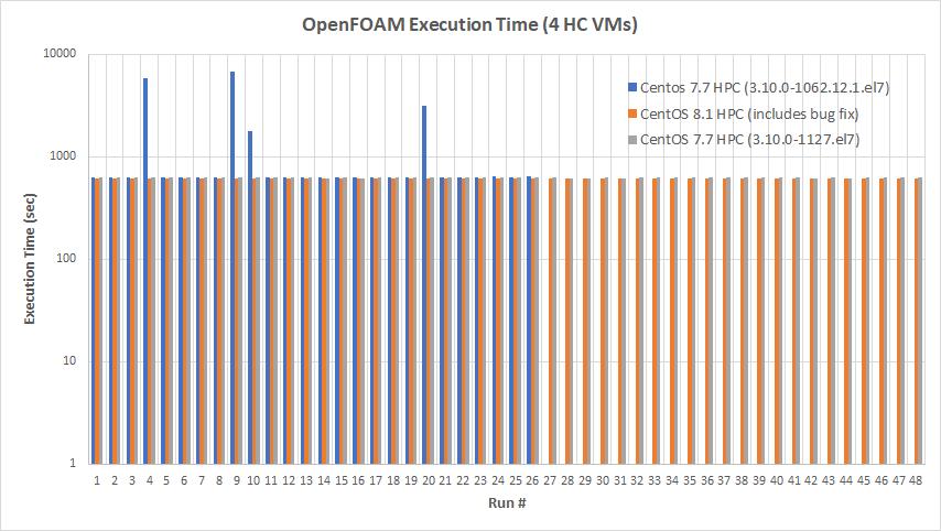 OpenFOAM.png