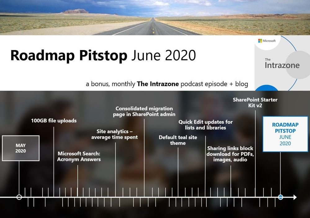 The Intrazone Roadmap Pitstop - June 2020 graphic showing some of the highlighted features released in June 2020.