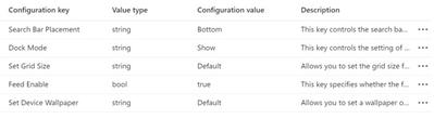 configurationkey.png