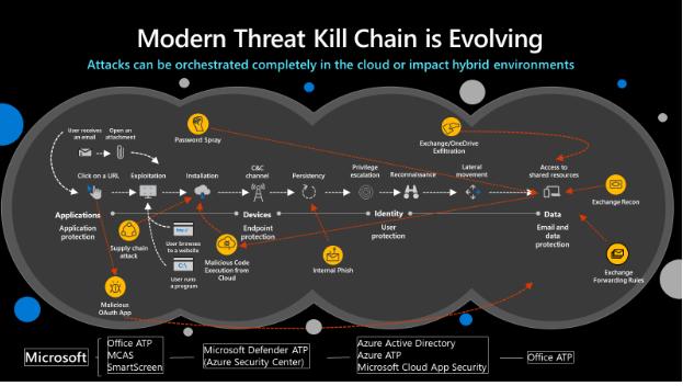 modern threat.PNG