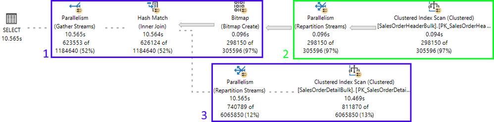 ScheduleParallelQry_LivePlan.png
