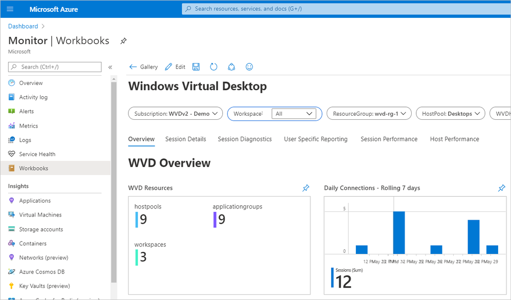 Screenshot of the Windows Virtual Desktop dashboard with workbook insights