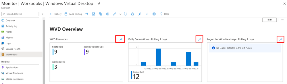Pinning views of monitoring data to the dashboard
