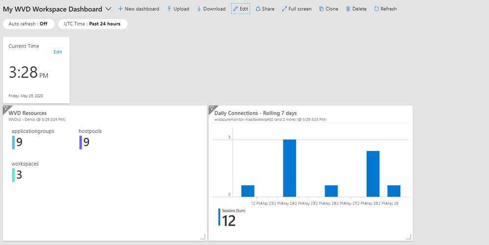 Screenshot of a Windows Virtual Desktop Workspace Dashboard with resource tiles arranged
