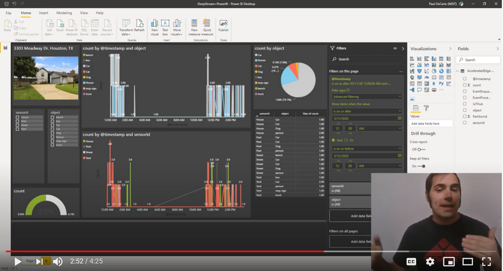 A power BI dashboard showing real time video analytics