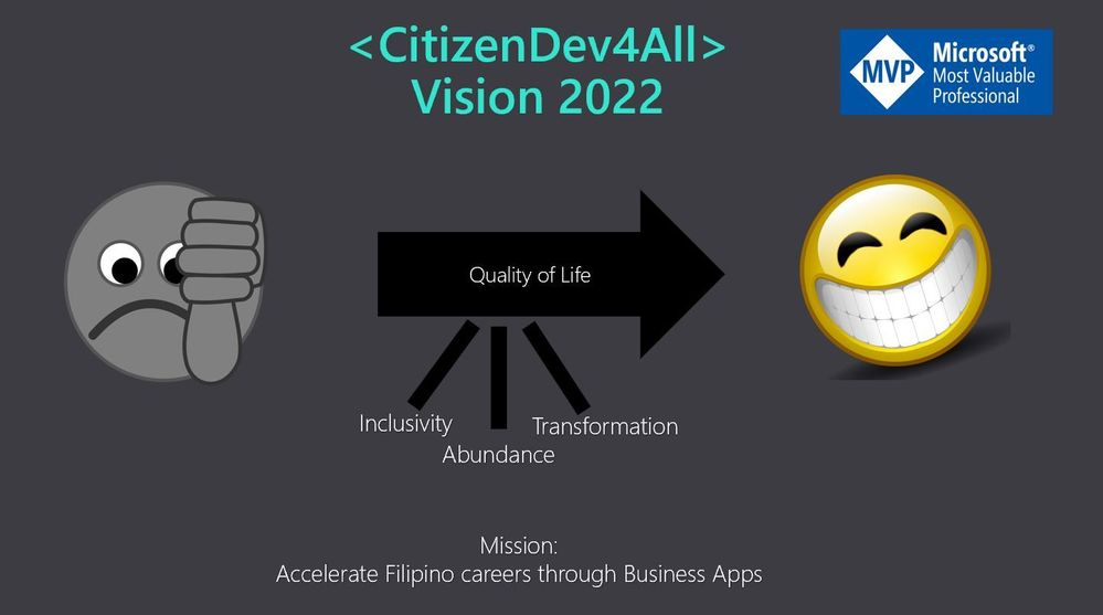 CitizenDev2022.JPG