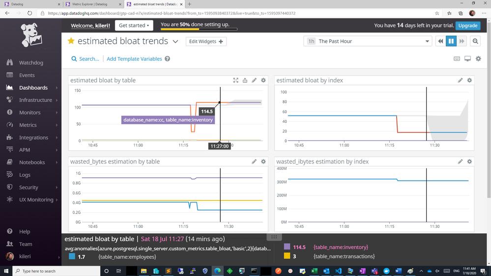 custom metrics added to a new dashboard