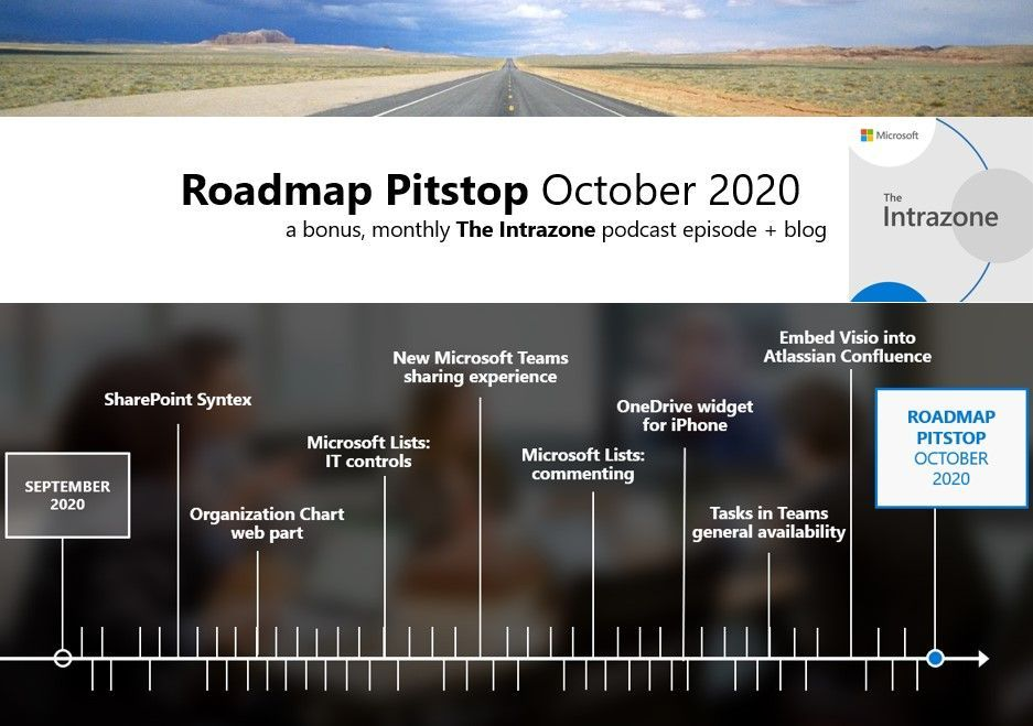 The Intrazone Roadmap Pitstop - October 2020 graphic showing some of the highlighted release features.