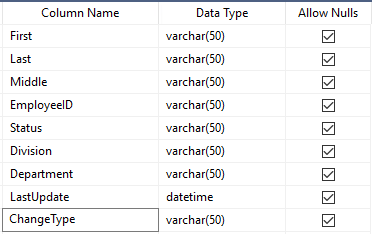 Configuring DeltaImports using the MIM 2016 Microsoft Generic SQL Connector– Watermark Method