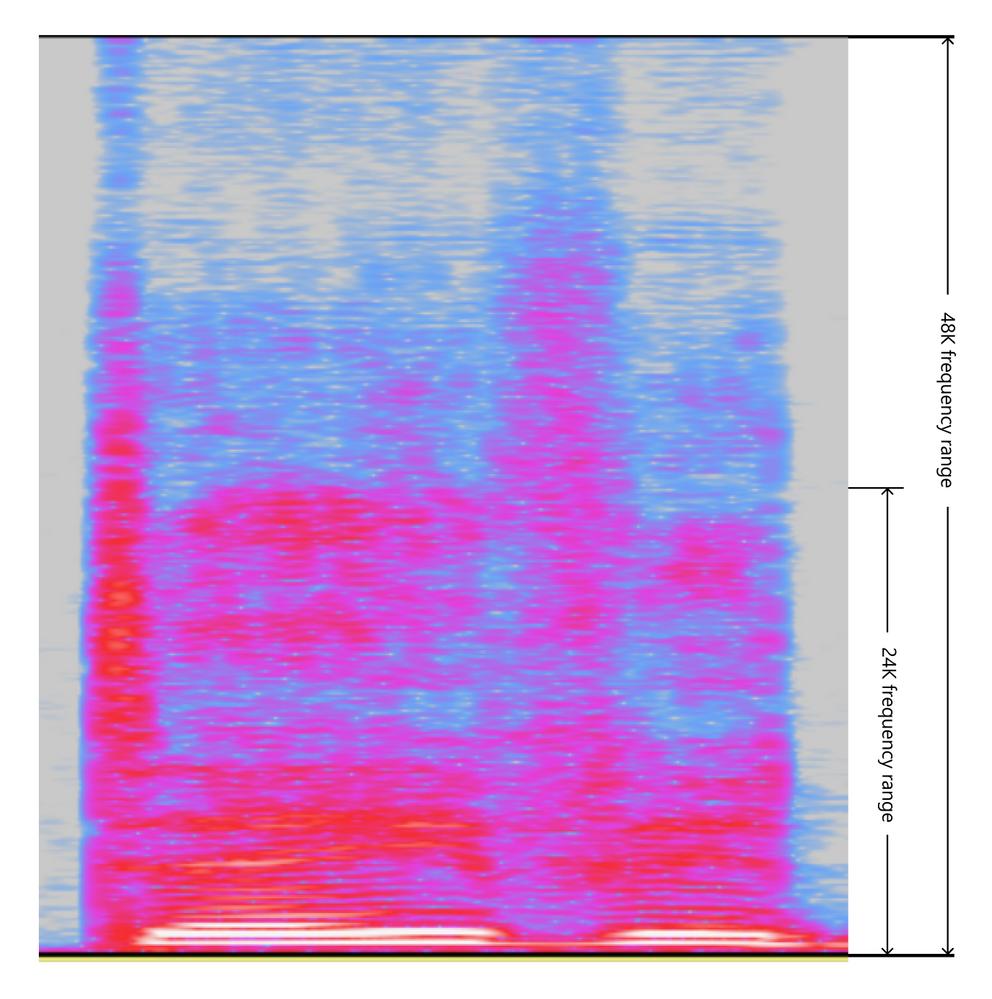 24khz vs. 48khz: different frequency range