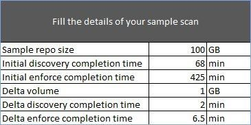 Figure 4: Sample scan results.