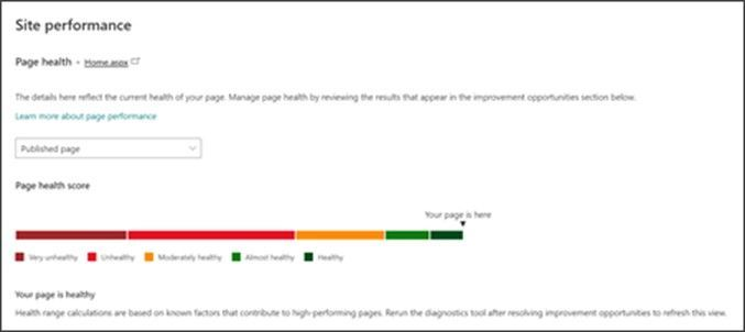 Improve page health and performance by addressing high and medium impact improvements.