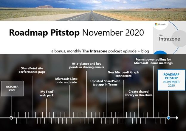 The Intrazone Roadmap Pitstop - November 2020 graphic showing some of the highlighted release features.
