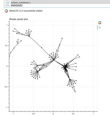 bokeh_graph.png