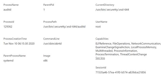 PI for Linux Alert Metadata.png