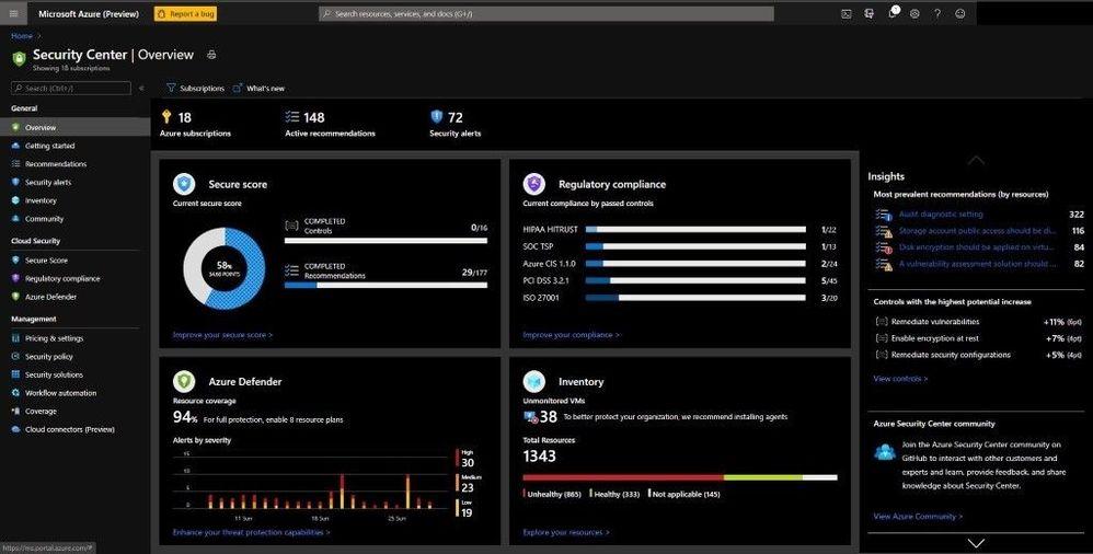 Azure Security Center / Azure Defender