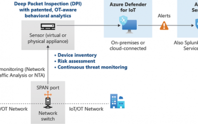 AzUpdate: Azure Defender for IoT Architectural Reference, Backup for Azure Managed Disks and more