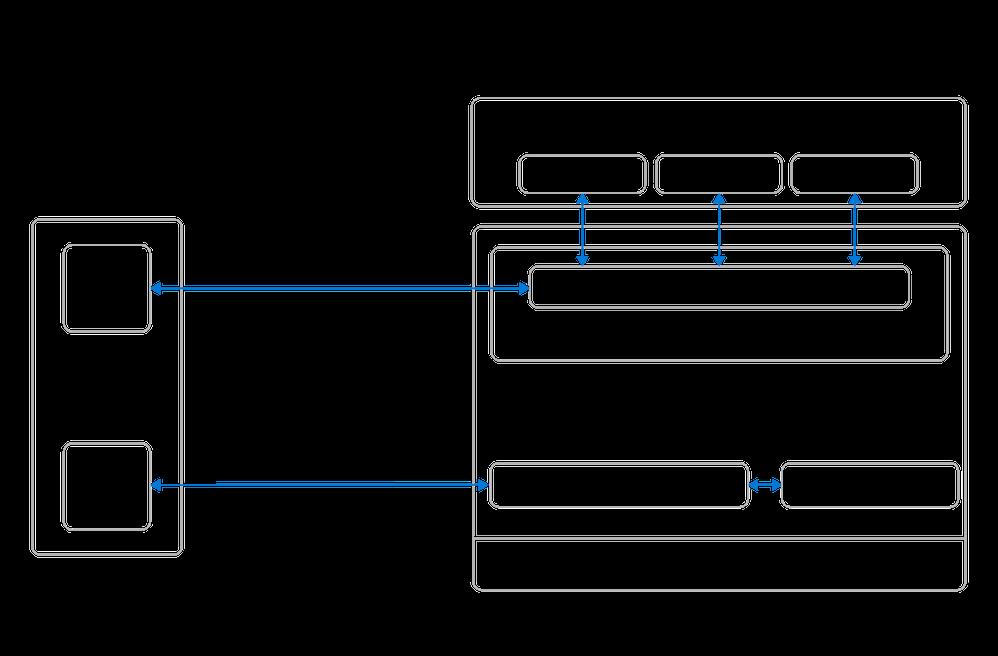 diagrams_02162021-01.png