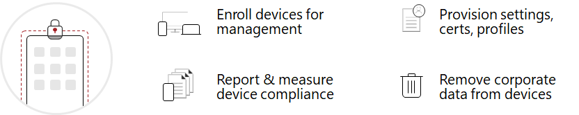 Intune MDM for CMMC.png