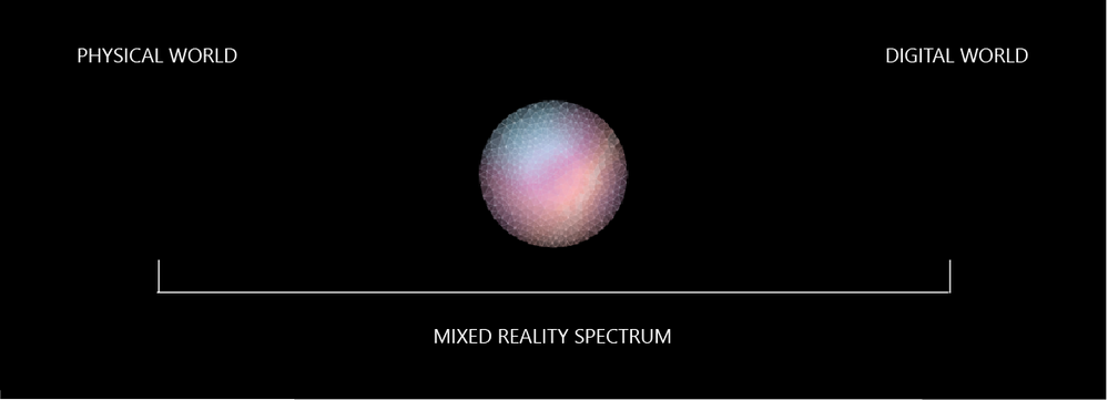 mixedrealityspectrum-worlds.png