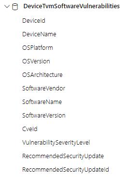 DeviceTvmSoftwareVulnerabilities.png